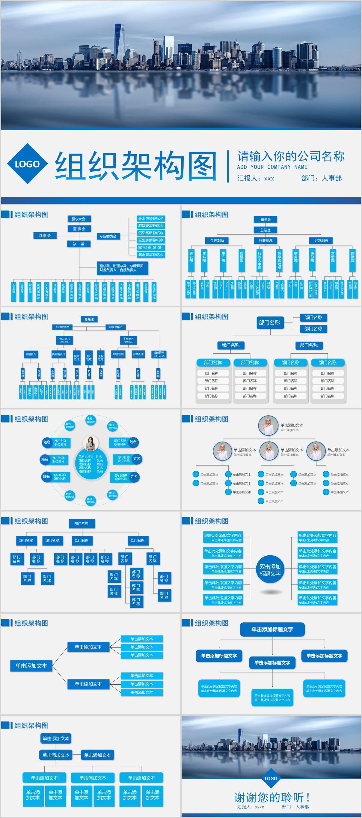 企业组织架构图PPT模板商业公司制定人事管理