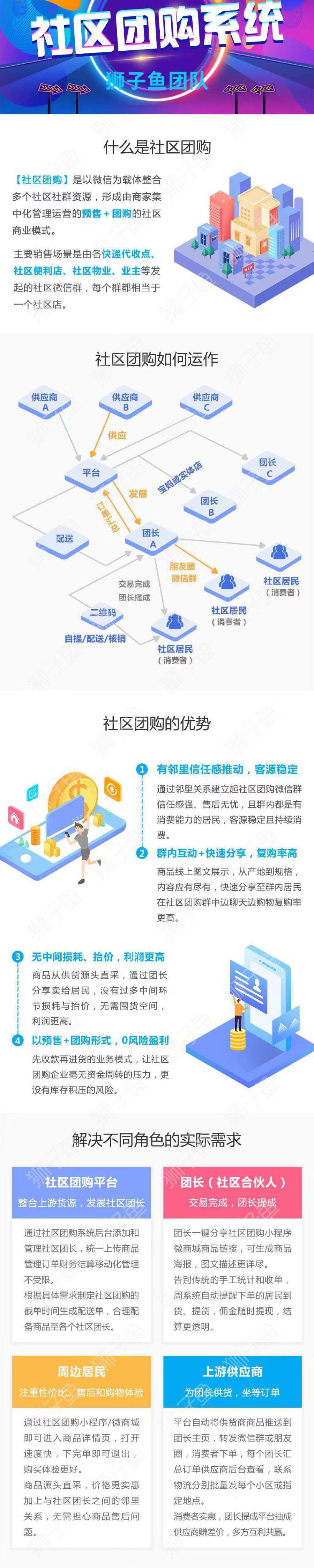 独立版狮子鱼社区团购小程序 12.8.0 提供安装升级图文教程+新版小程序前端