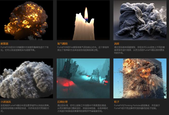 汉化版-流体动力学模拟插件FumeFX 5.0 for Cinema 4D R18 – R21 Win破解版双语汉化
